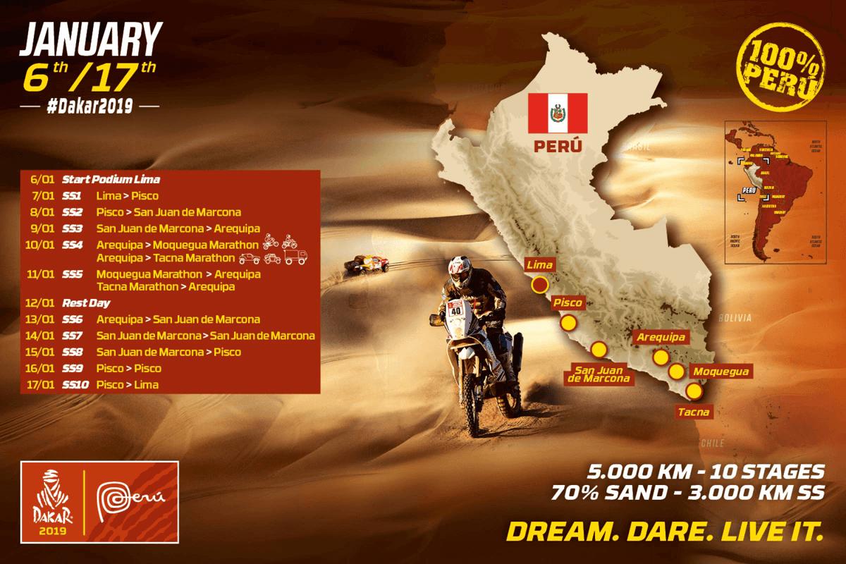 2019-ųjų Dakaro ralio trasa