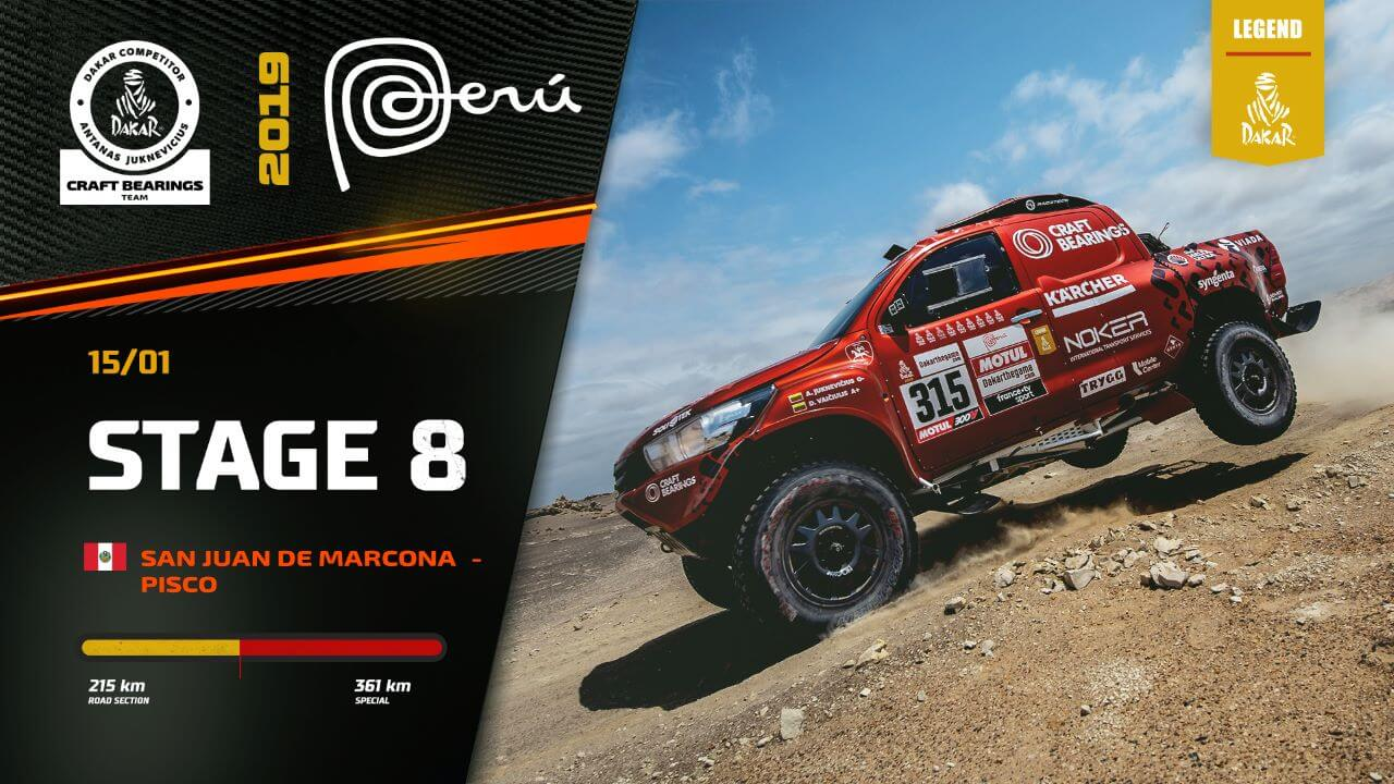 Dakar Rally 2019. Antanas Juknevicius Stage 8 Highlights