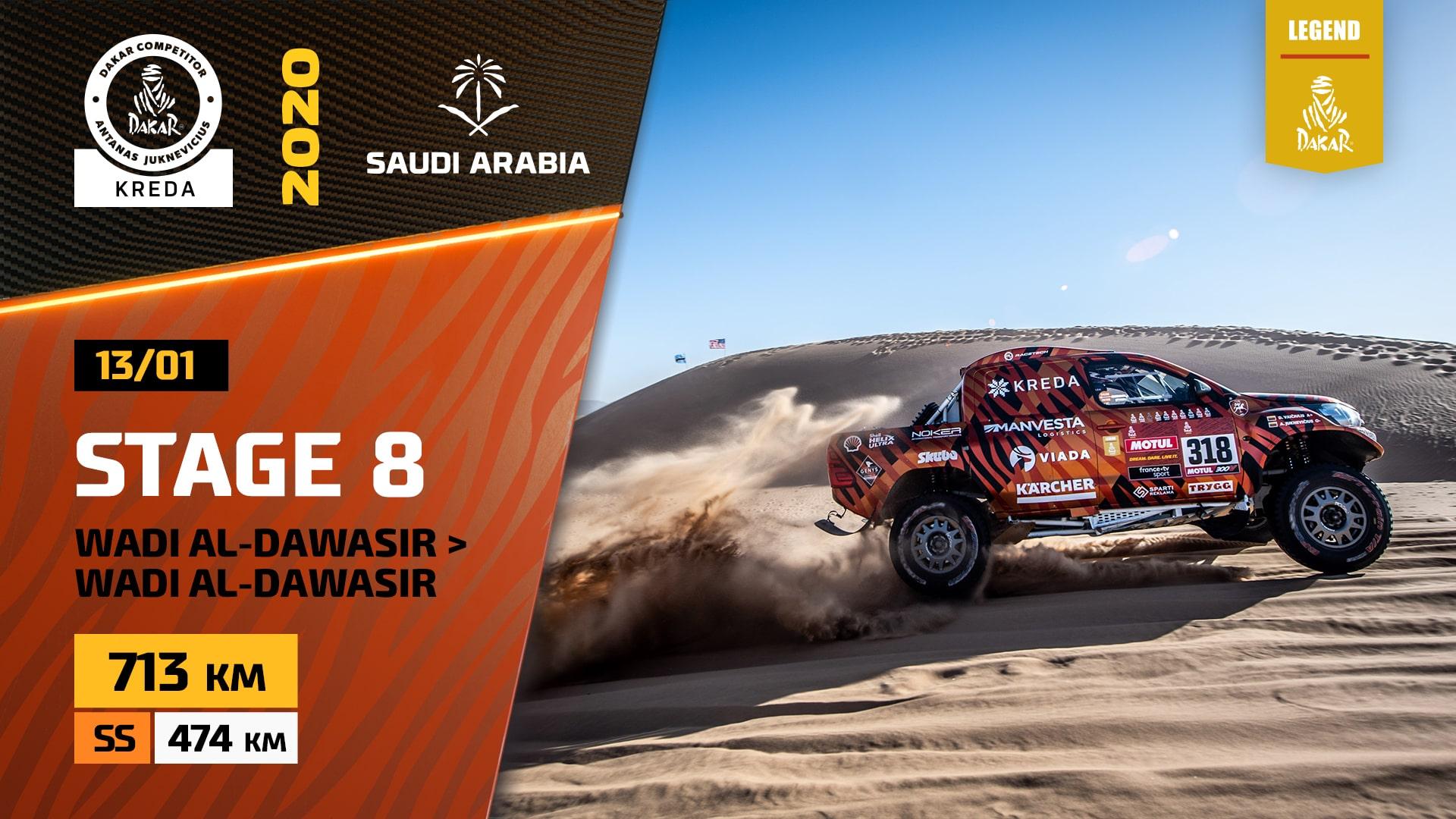 Dakar Rally 2020. Stage 8 Highlights Wadi Al-Dawasir – Wadi Al-Dawasir in Saudi Arabia