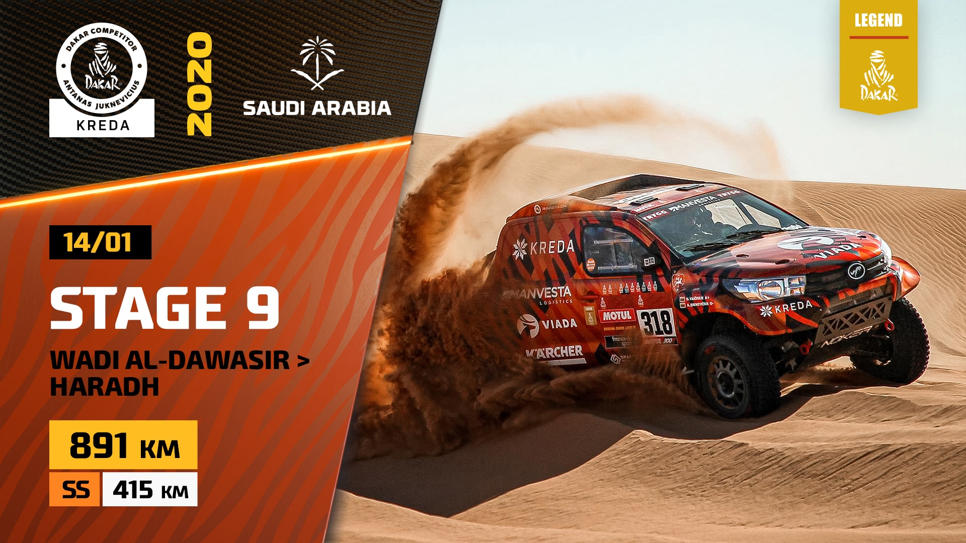 Dakar Rally 2020. Stage 9 Highlights Wadi Al-Dawasir – Haradh in Saudi Arabia