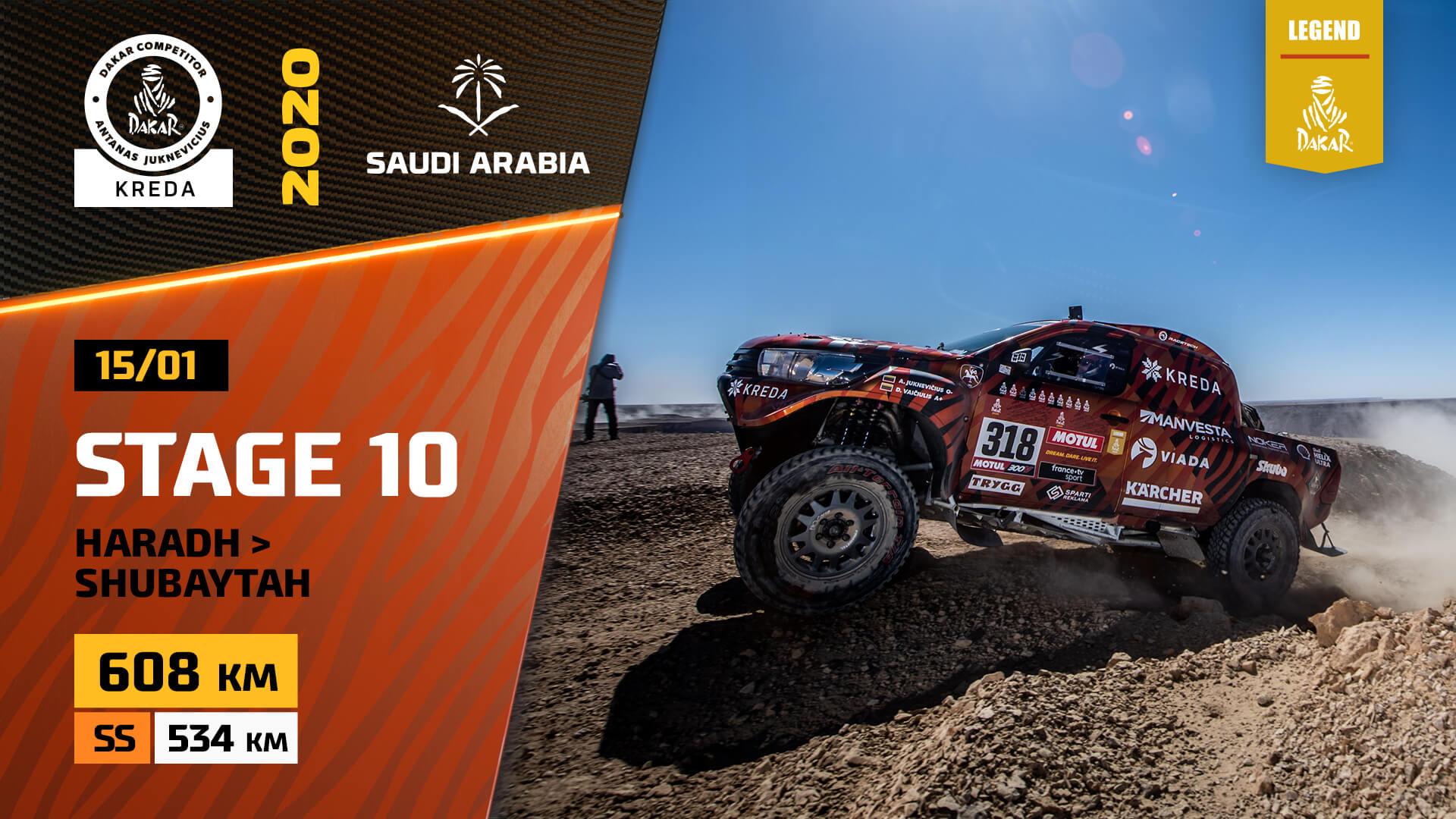Dakar Rally 2020. Stage 10 Highlights Haradh – Shubaytah in Saudi Arabia