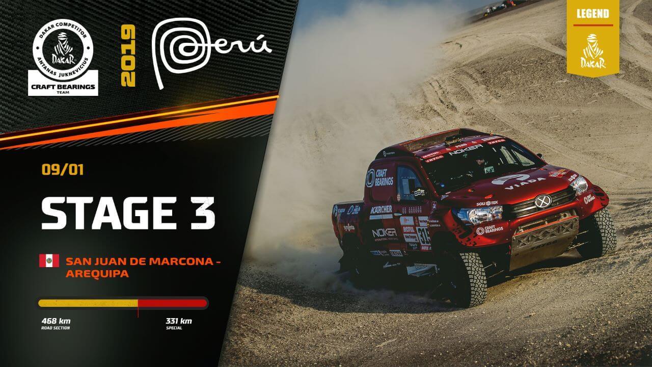 Dakar Rally 2019. Antanas Juknevicius Highlights Stage 3