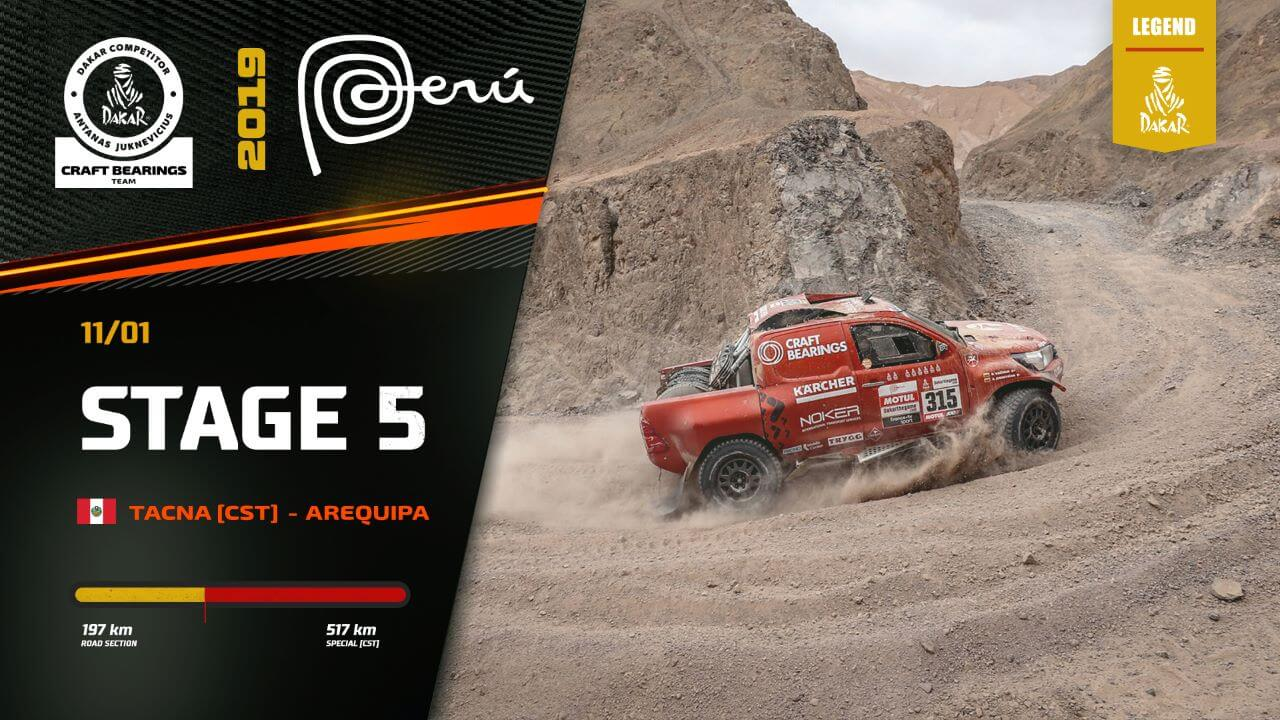 Dakar Rally 2019. Antanas Juknevicius Marathon Stage 5 Highlights