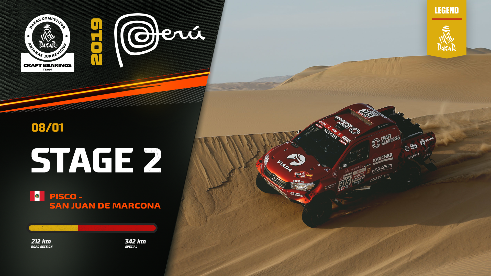 Dakar Rally 2019. Antanas Juknevicius Stage 2 Highlights