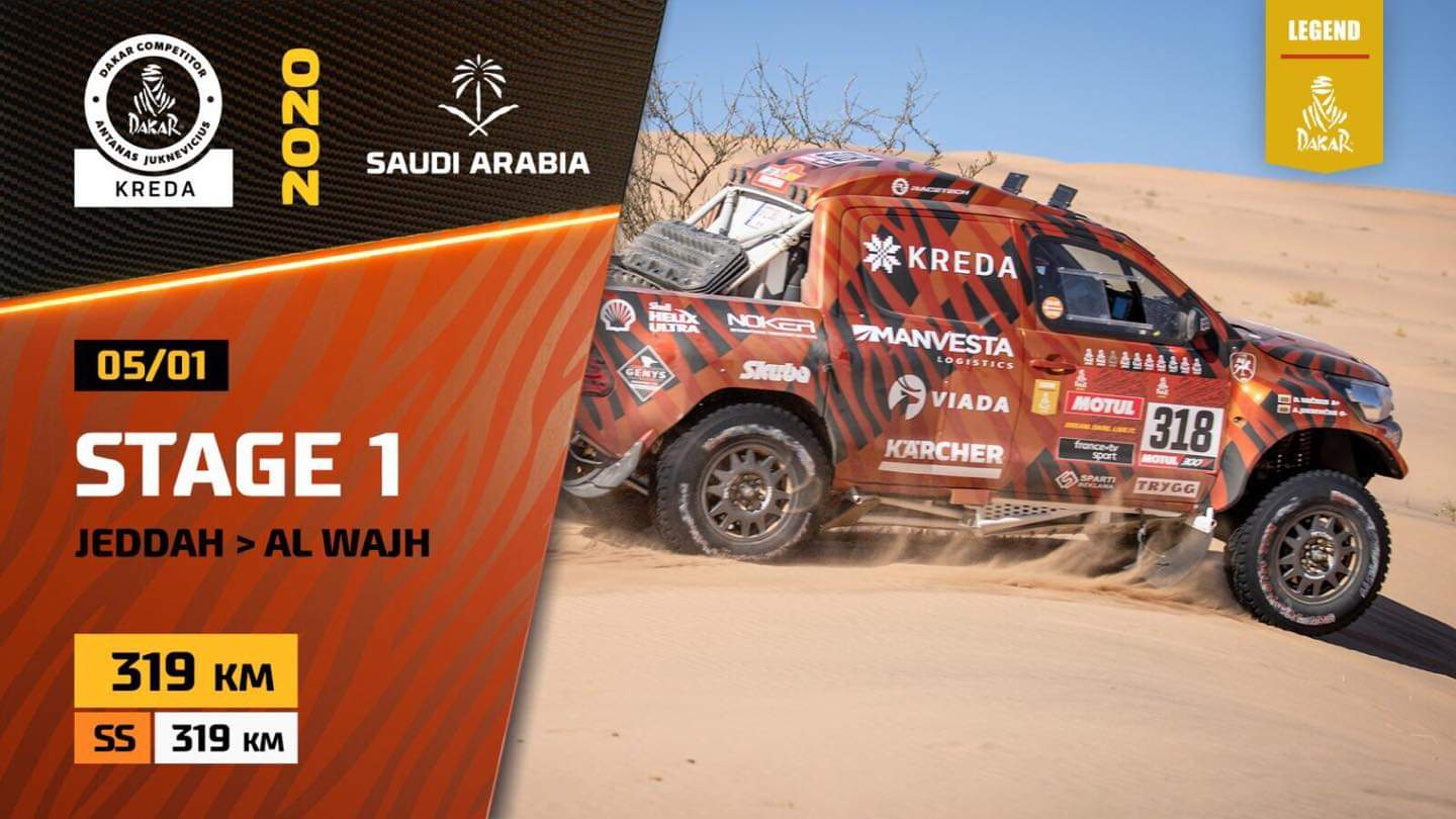 Dakar Rally 2020. Stage 1 Highlights & Lithuanian Stage Win in Saudi Arabia