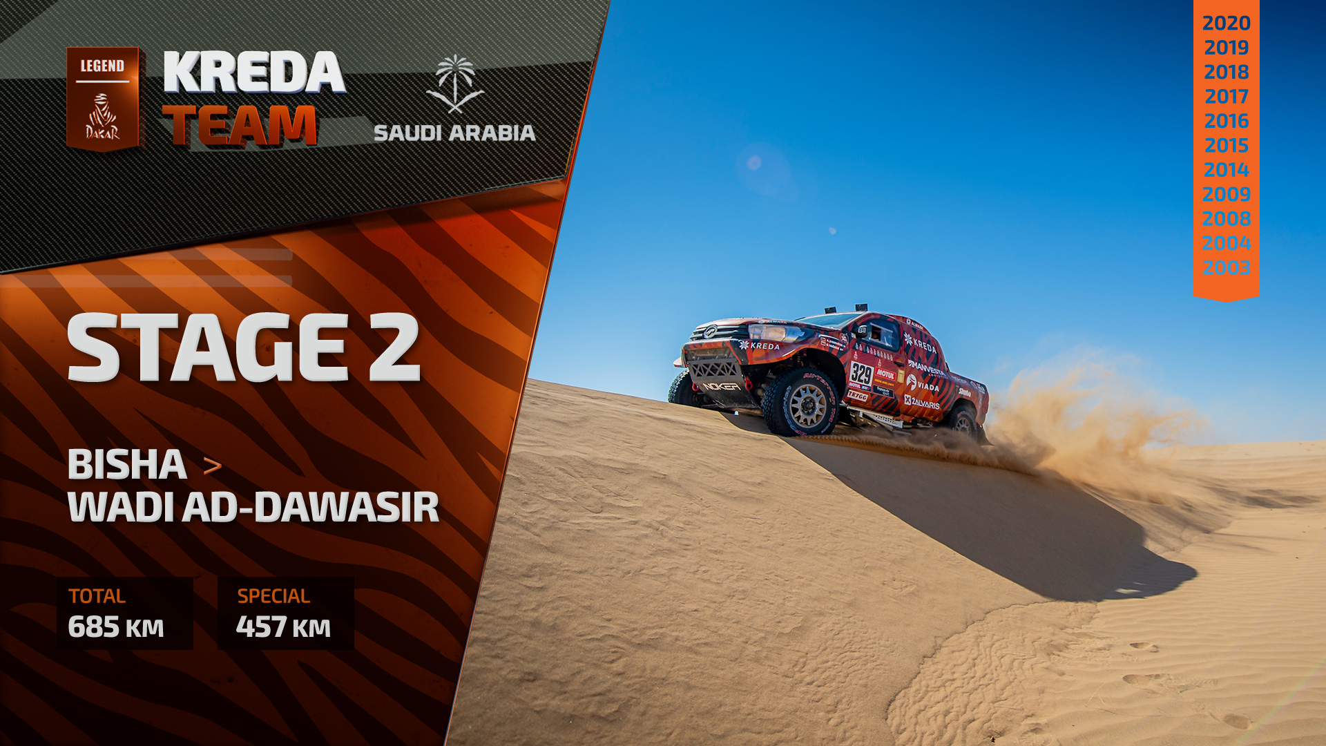 Dakar Rally 2021. Stage 2 Highlights Bisha – Wadi Ad-Dawasir