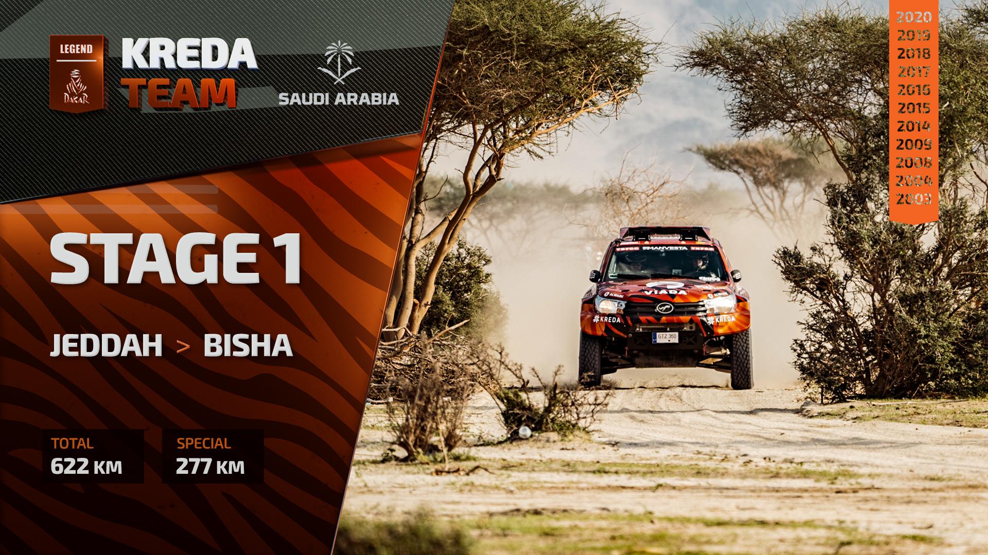 Dakar Rally 2021. Stage 1 Highlights Jeddah – Bisha